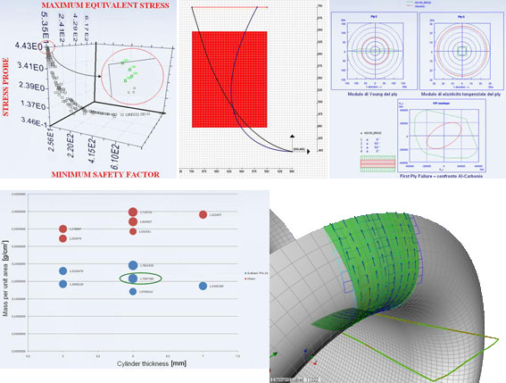 Results from the multi-objective optimization, composite elastic properties and the external plates manufacturability analysis