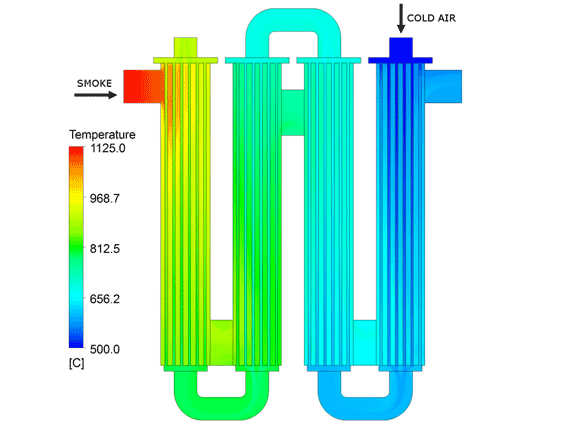 Temperature contours taken on the heat exchanger half-plane; smoke enters from the left side while cold air enters from the top-right